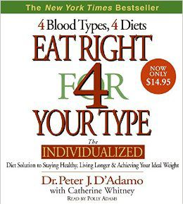 1996: The Blood-Type Diet